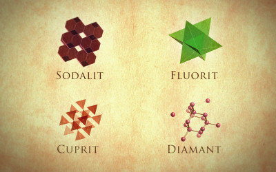Types Crystal Structures